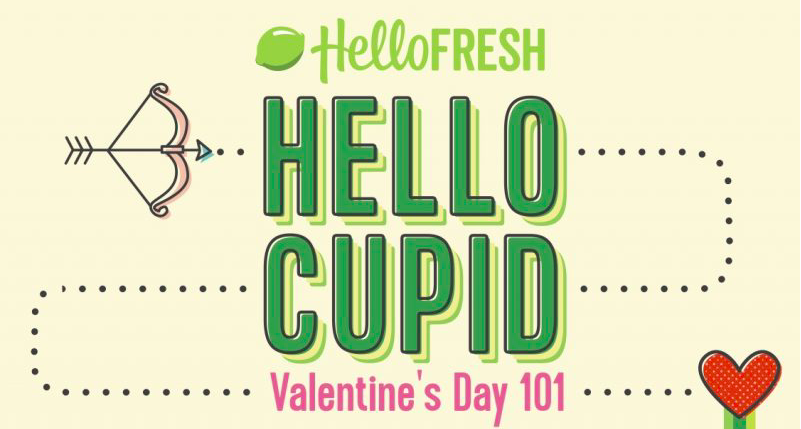 Hello Cupid… Valentines Day Foodie 101